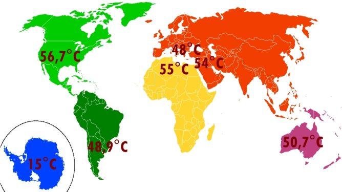 Najwyższa temperatura na kontynentach