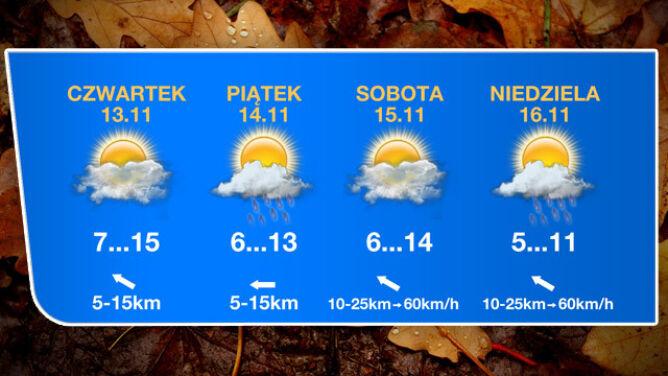 Pogoda coraz bardziej jesienna. Coraz więcej deszczu i spadek temperatury